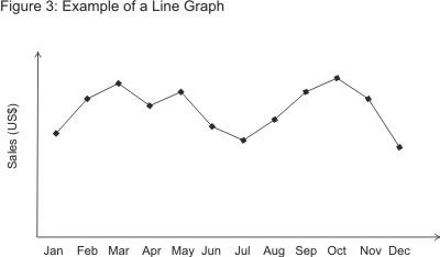 3 Biểu đồ và đồ thị
