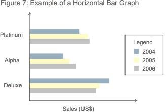 7 Biểu đồ và đồ thị