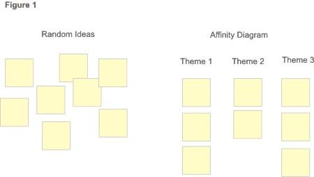 image003 Biểu đồ quan hệ